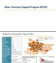 Bihar Technical Support Program (BTSP)