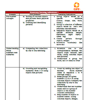 CARE Early Grade Numeracy Standards